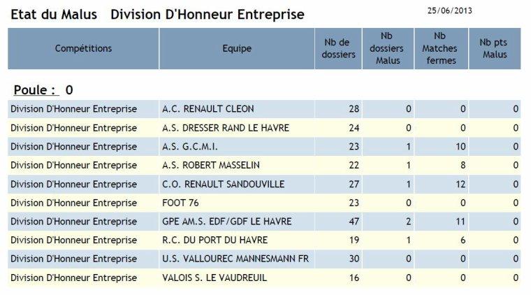 3282 - Challenge Régional de l'Ethique - 2012/2013